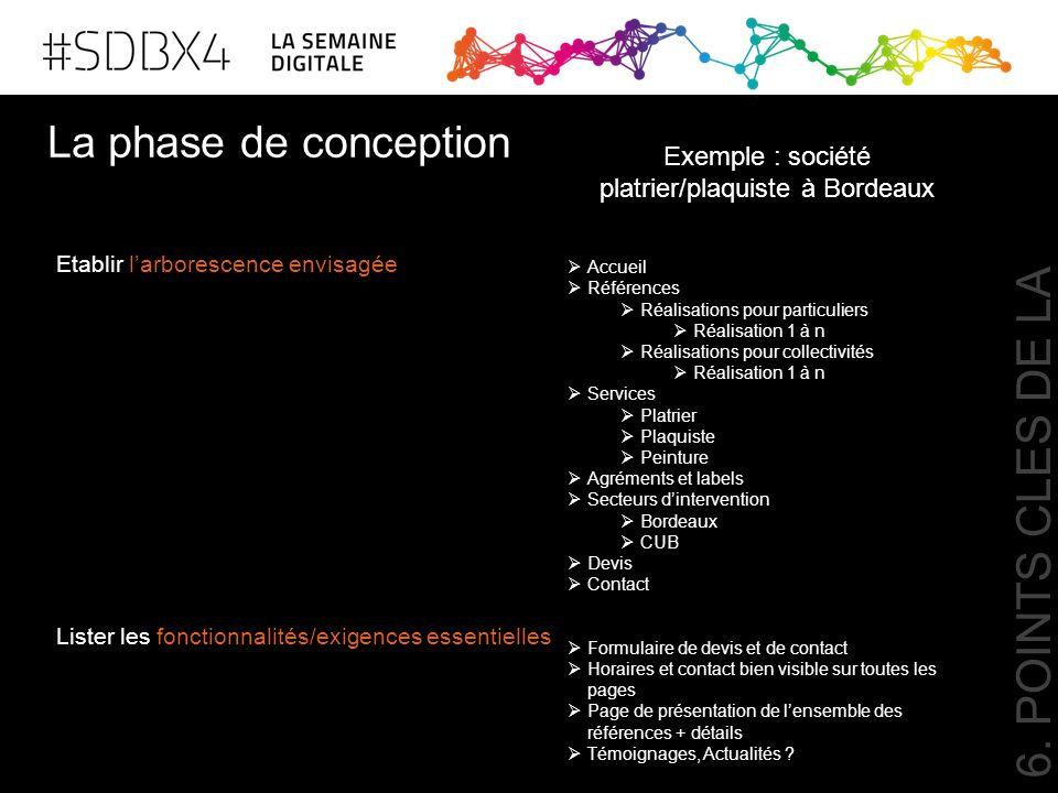 Exemple : société platrier/plaquiste à Bordeaux