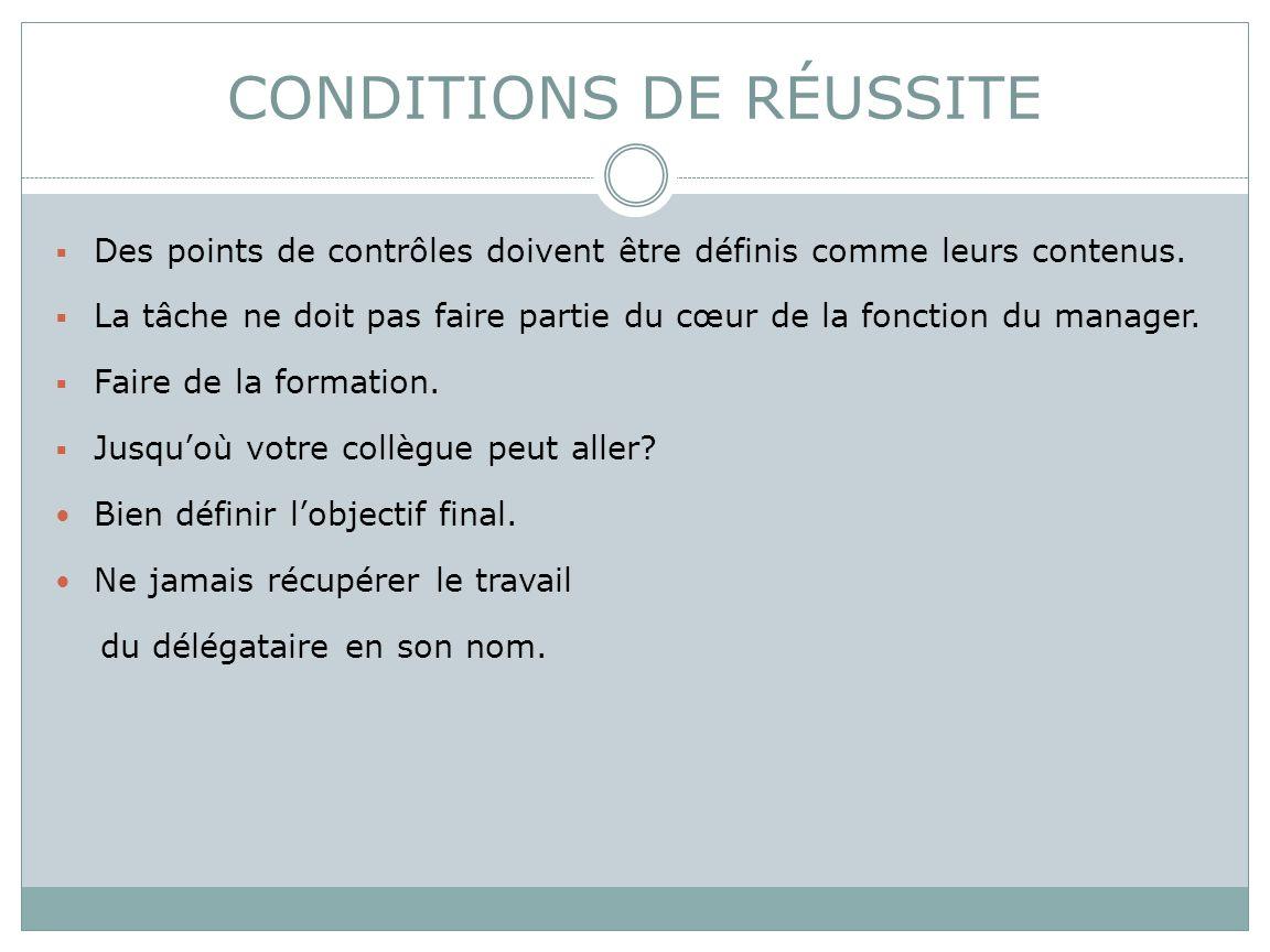 CONDITIONS DE RÉUSSITE