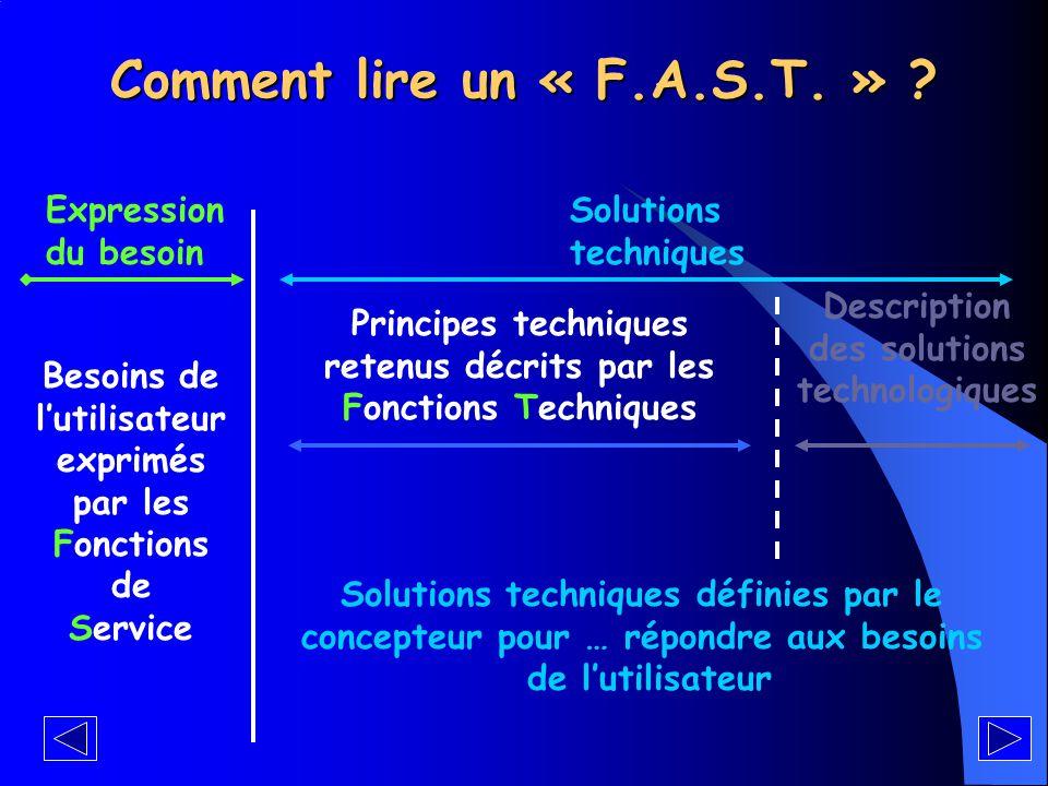 Comment lire un « F.A.S.T. » Expression du besoin