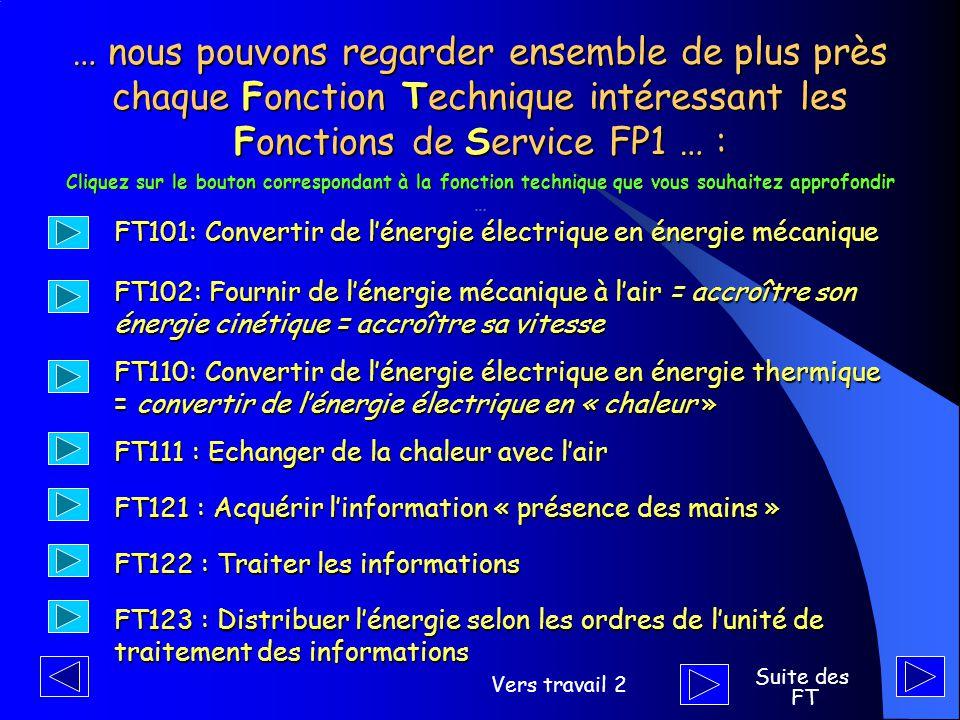 … nous pouvons regarder ensemble de plus près chaque Fonction Technique intéressant les Fonctions de Service FP1 … :