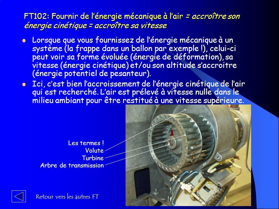 FT102: Fournir de l'énergie mécanique à l'air = accroître son énergie cinétique = accroître sa vitesse