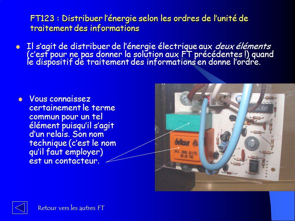 FT123 : Distribuer l'énergie selon les ordres de l'unité de traitement des informations