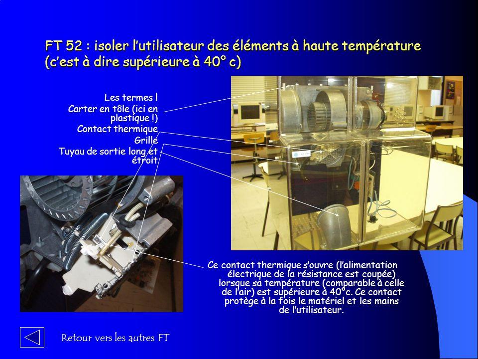 FT 52 : isoler l'utilisateur des éléments à haute température (c'est à dire supérieure à 40° c)