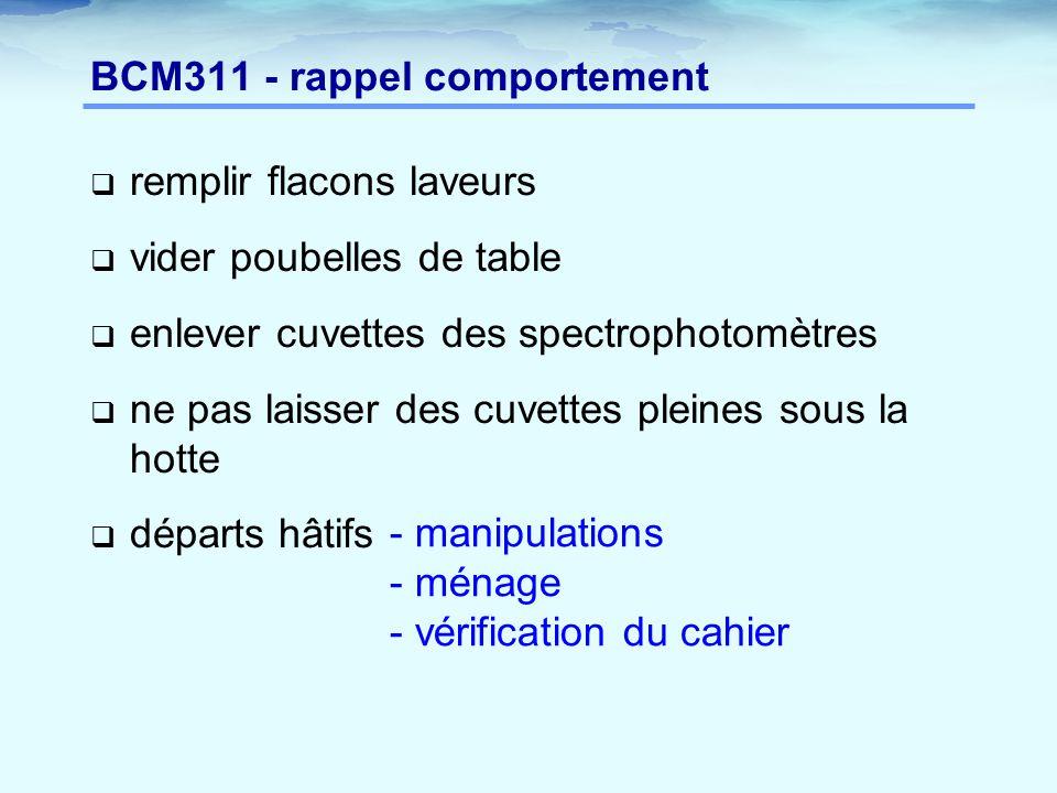 BCM311 - rappel comportement