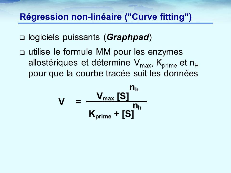Régression non-linéaire ( Curve fitting )