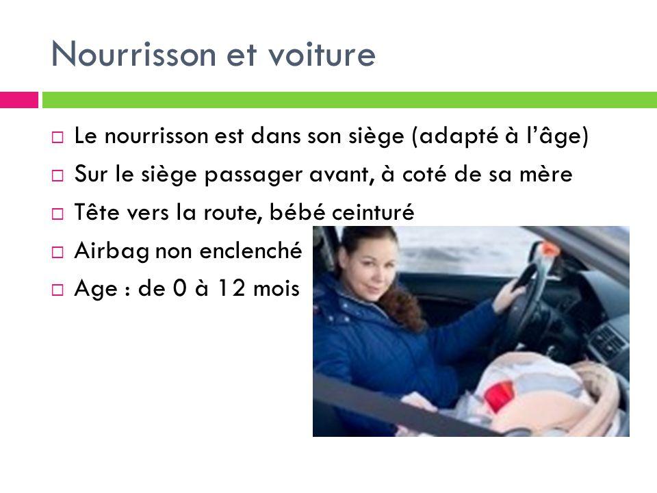 Nourrisson et voiture Le nourrisson est dans son siège (adapté à l'âge) Sur le siège passager avant, à coté de sa mère.