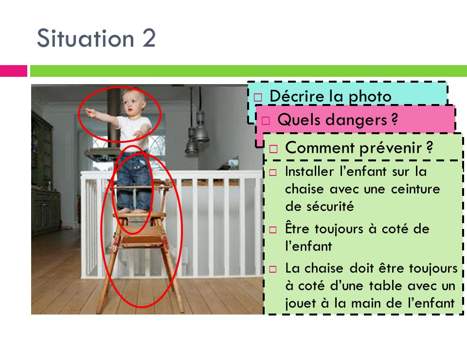 Situation 2 Décrire la photo Quels dangers Comment prévenir