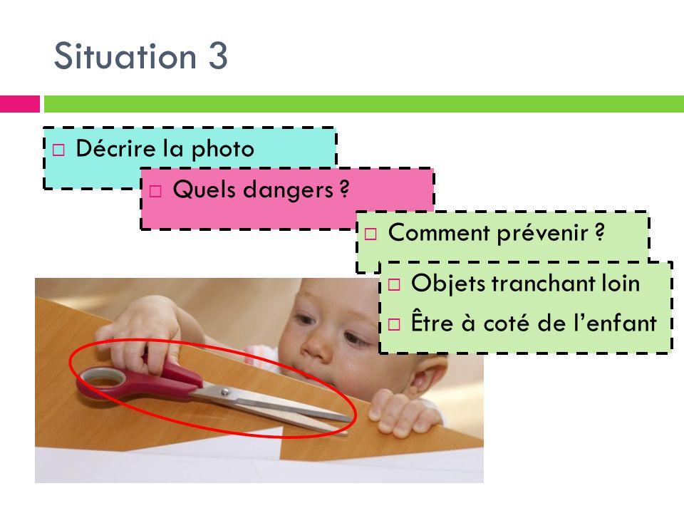 Situation 3 Décrire la photo Quels dangers Comment prévenir