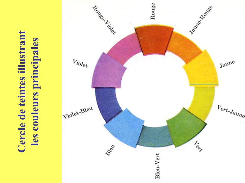 Cercle de teintes illustrant les couleurs principales