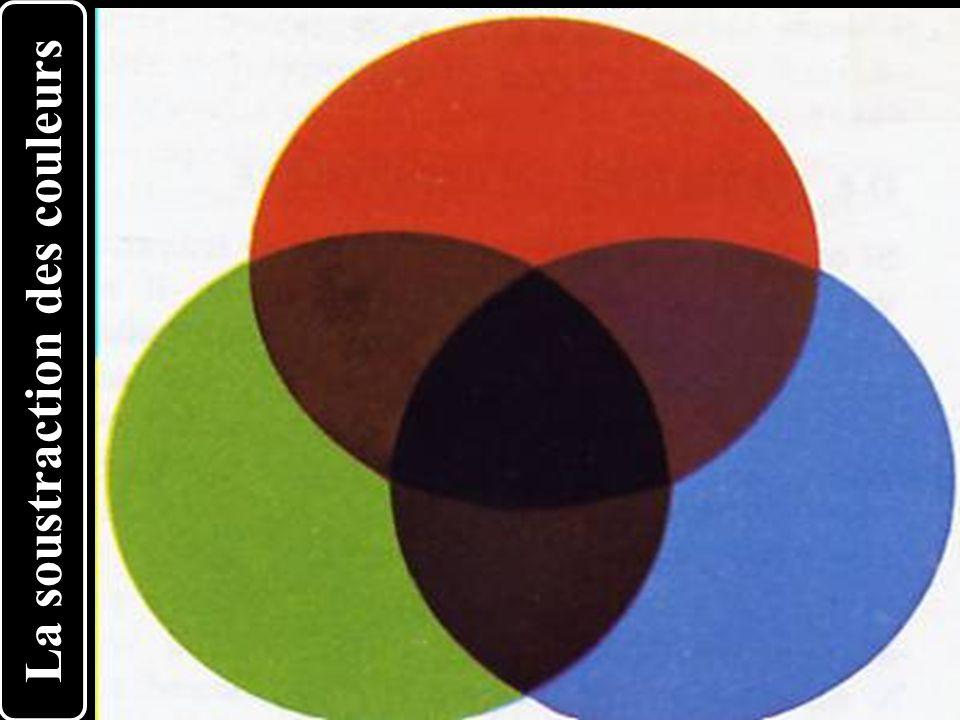 La soustraction des couleurs