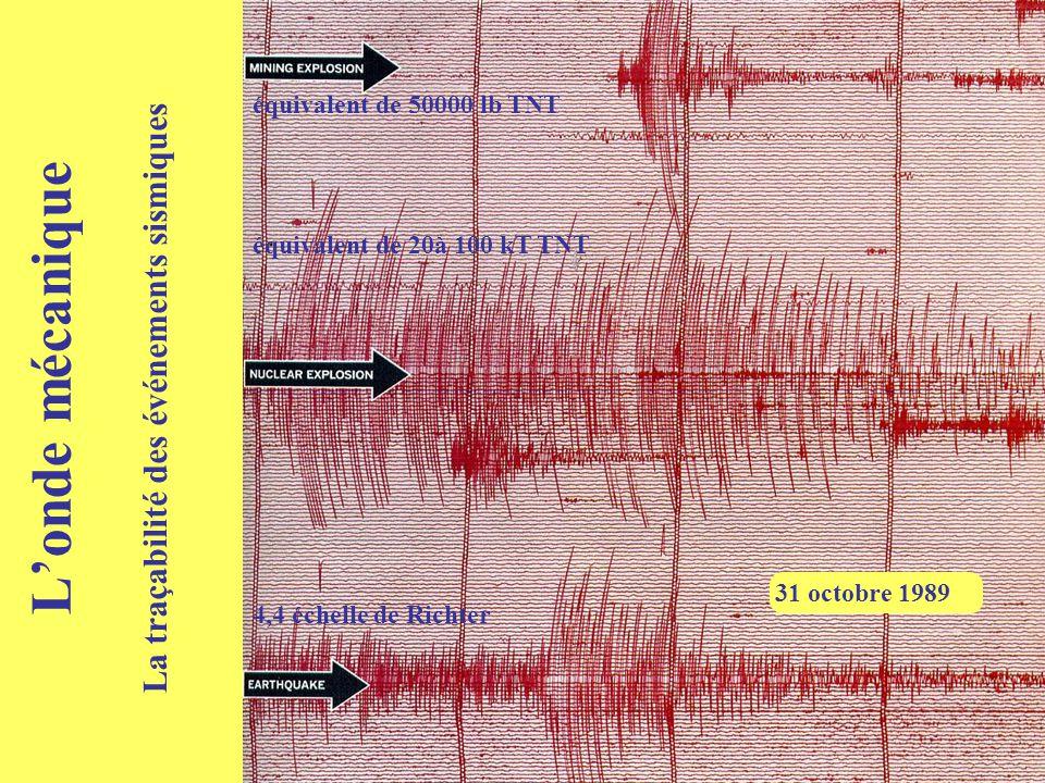 L'onde mécanique La traçabilité des événements sismiques