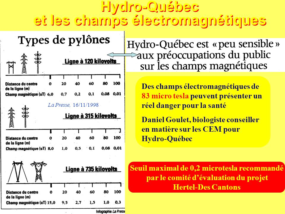 Hydro-Québec et les champs électromagnétiques