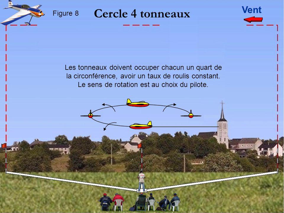 Le sens de rotation est au choix du pilote.