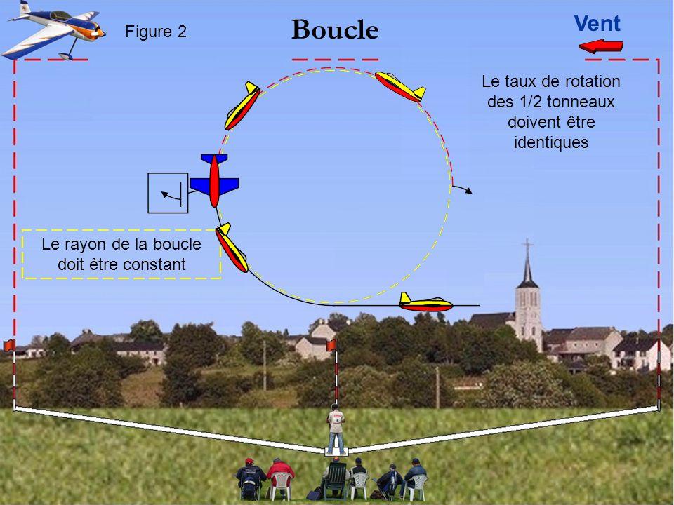 Boucle Vent. Figure 2. Le taux de rotation des 1/2 tonneaux doivent être identiques.