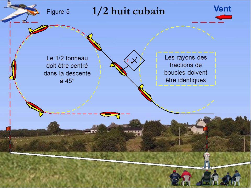 1/2 huit cubain Vent Figure 5