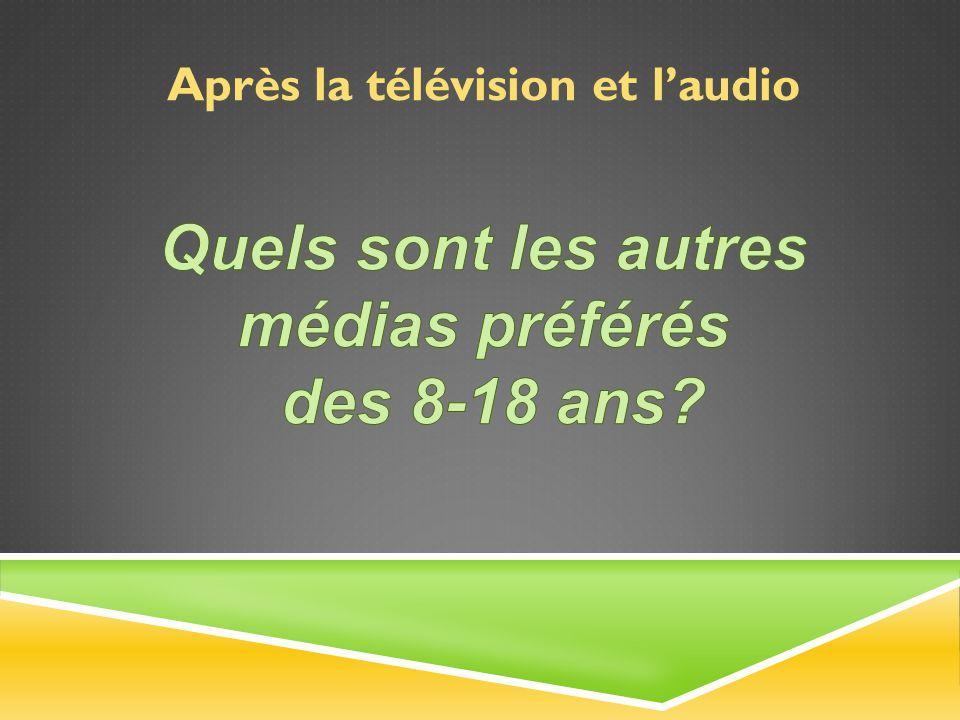 Après la télévision et l'audio Quels sont les autres médias préférés