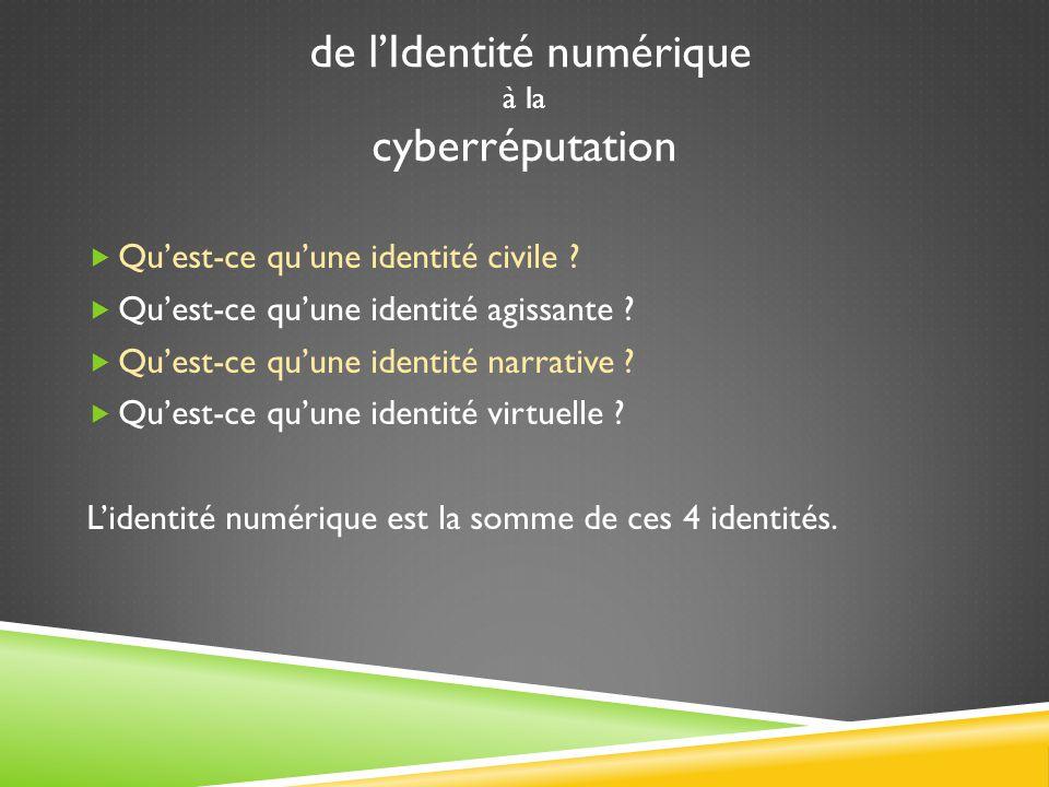 de l'Identité numérique à la cyberréputation