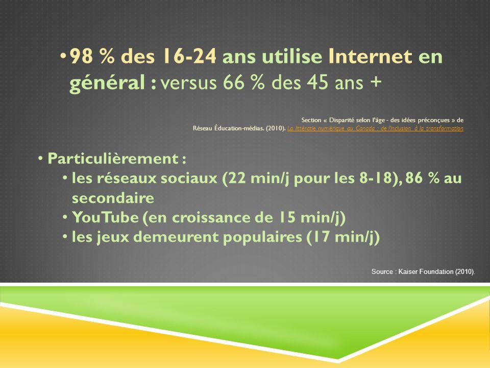 98 % des 16-24 ans utilise Internet en général : versus 66 % des 45 ans +