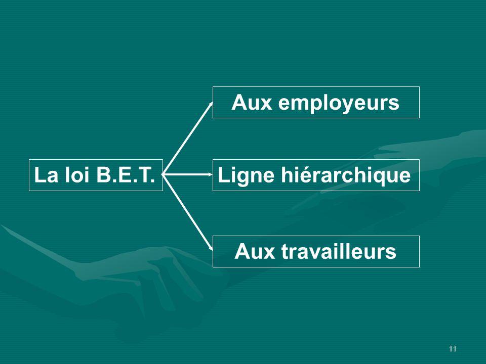 Aux employeurs La loi B.E.T. Ligne hiérarchique Aux travailleurs