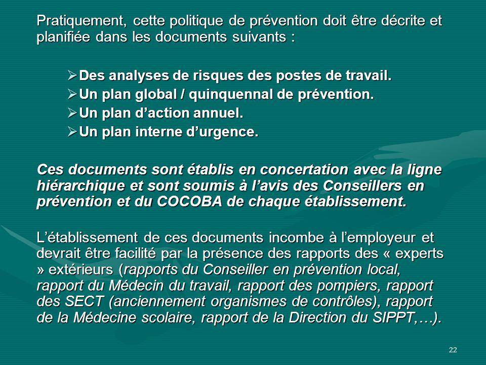Pratiquement, cette politique de prévention doit être décrite et planifiée dans les documents suivants :