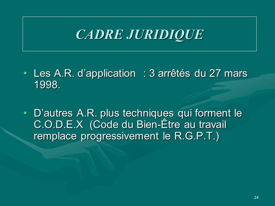 CADRE JURIDIQUE Les A.R. d'application : 3 arrêtés du 27 mars 1998.