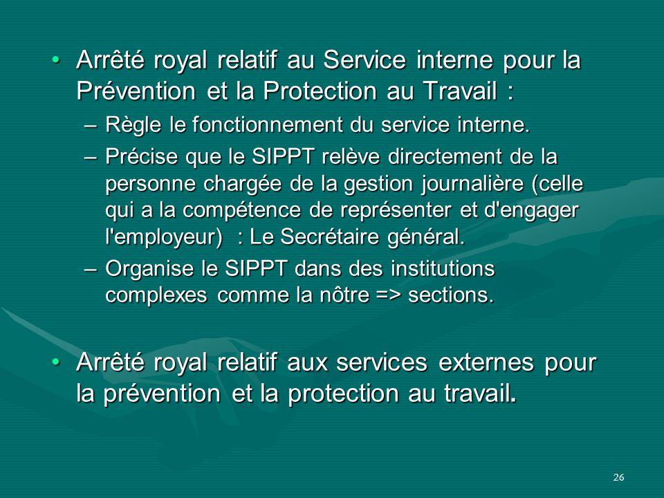 Arrêté royal relatif au Service interne pour la Prévention et la Protection au Travail :