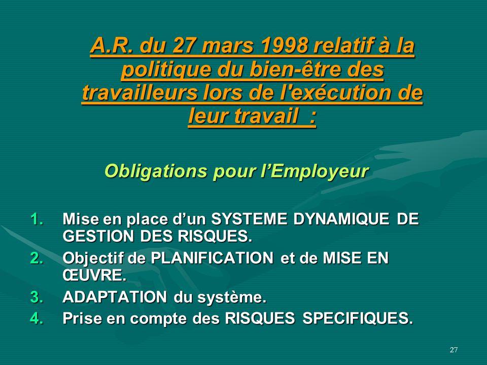 Obligations pour l'Employeur