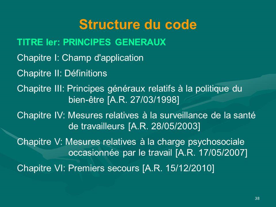 Structure du code TITRE Ier: PRINCIPES GENERAUX