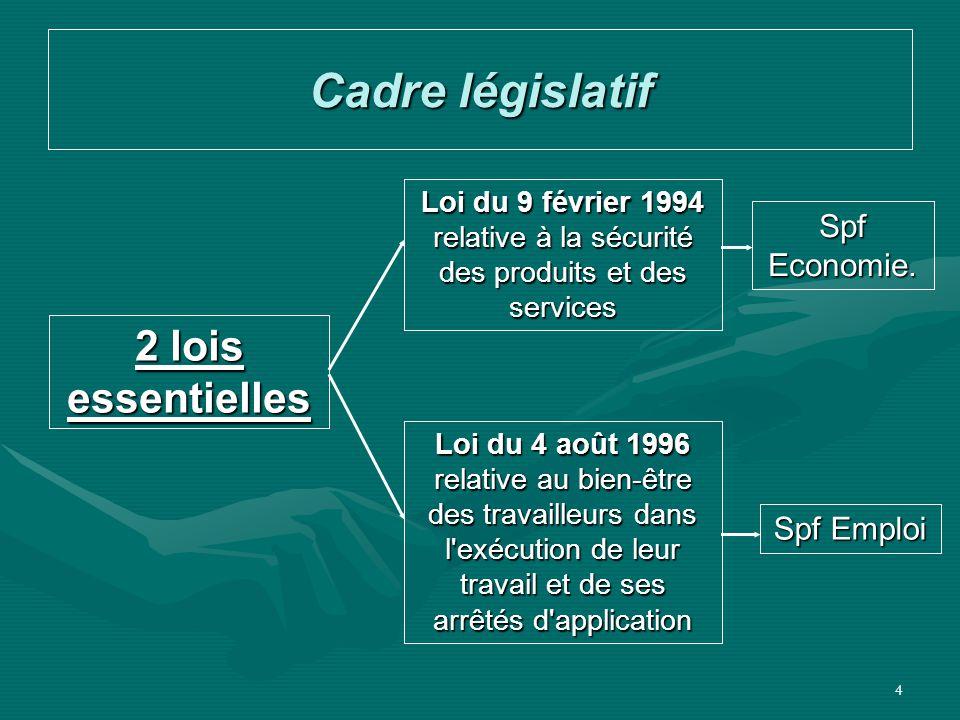 Cadre législatif 2 lois essentielles Spf Economie. Spf Emploi