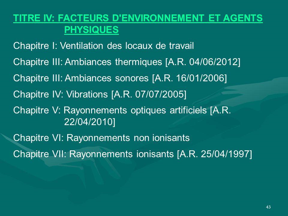 TITRE IV: FACTEURS D ENVIRONNEMENT ET AGENTS PHYSIQUES