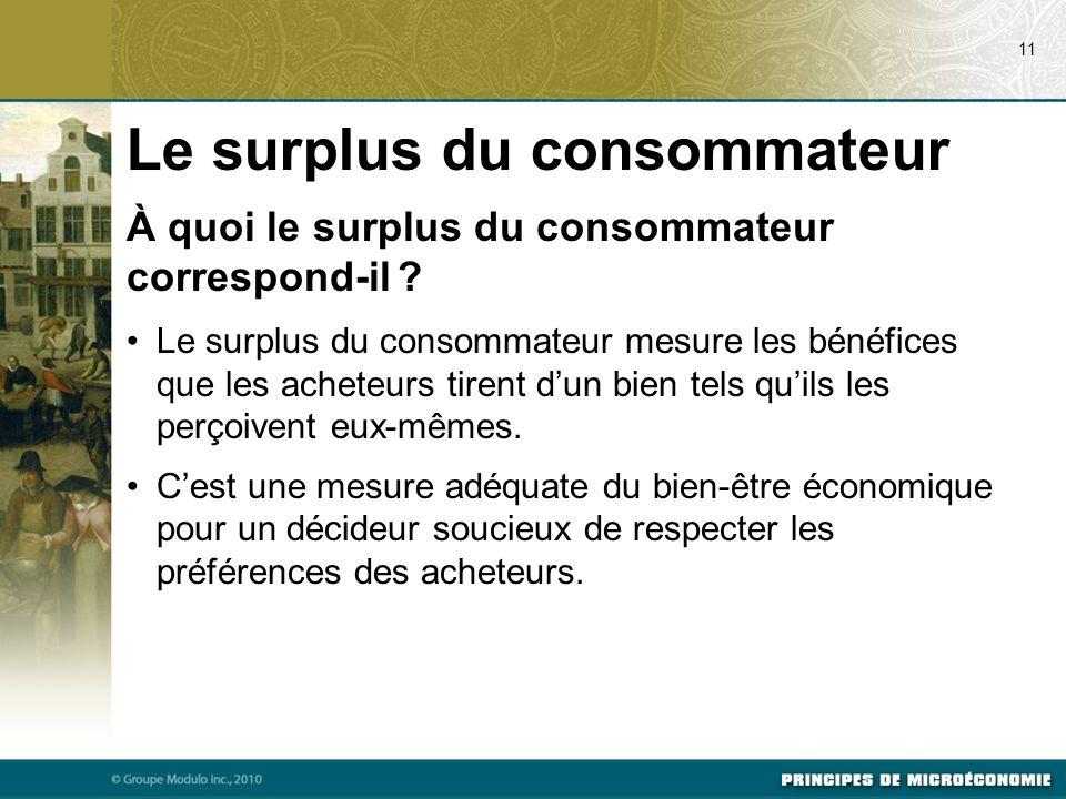 Le surplus du consommateur
