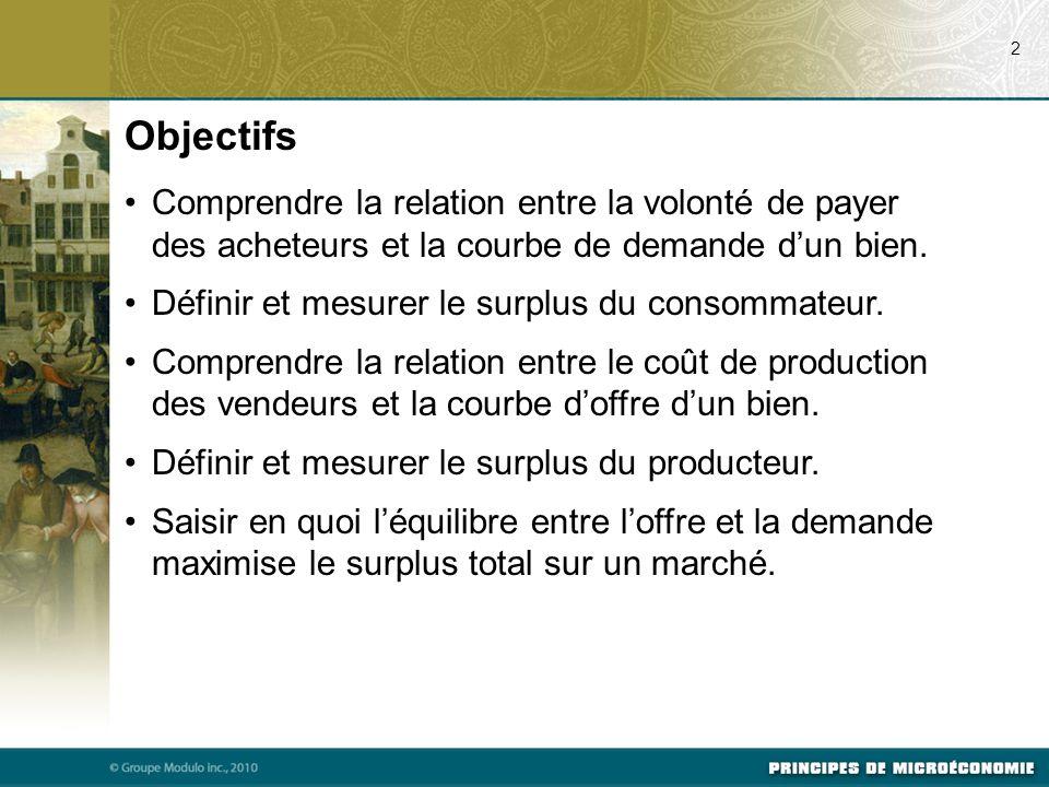 07/23/09 2. Objectifs. Comprendre la relation entre la volonté de payer des acheteurs et la courbe de demande d'un bien.