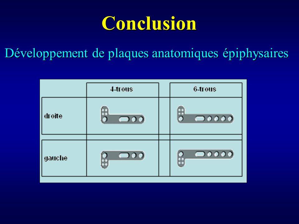 Développement de plaques anatomiques épiphysaires