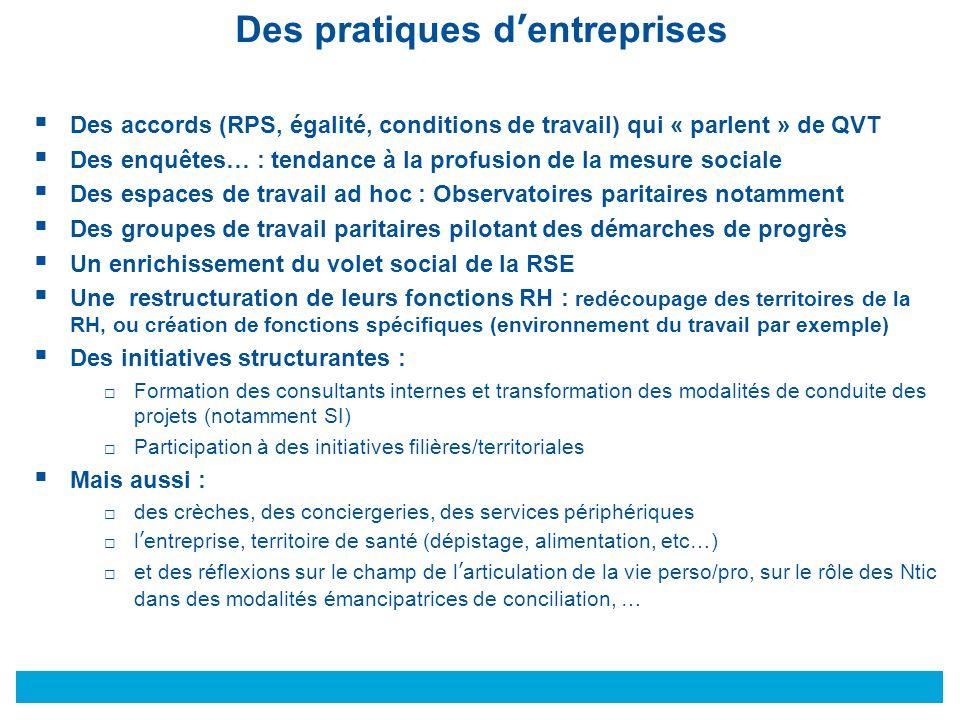 Des pratiques d'entreprises