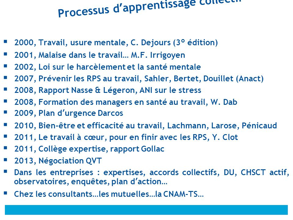 Processus d'apprentissage collectif