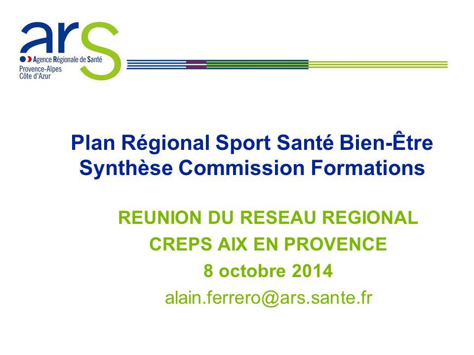 Plan Régional Sport Santé Bien-Être Synthèse Commission Formations