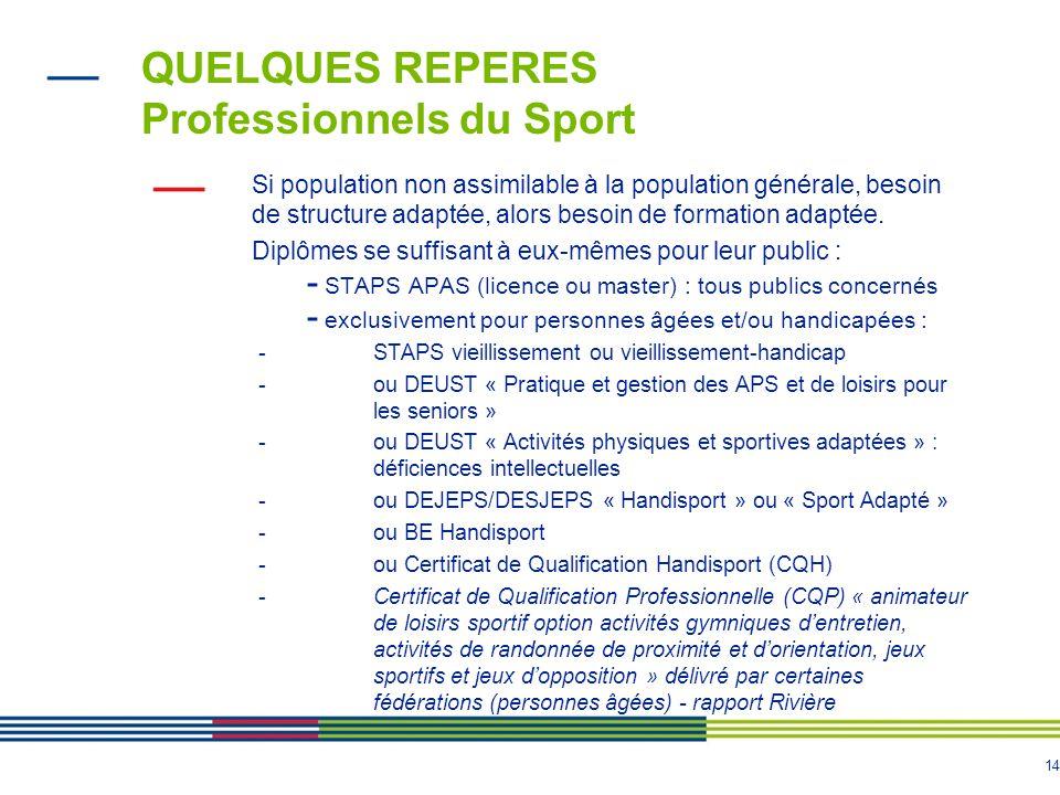 QUELQUES REPERES Professionnels du Sport