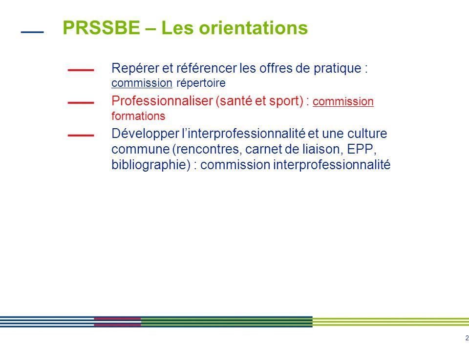 PRSSBE – Les orientations