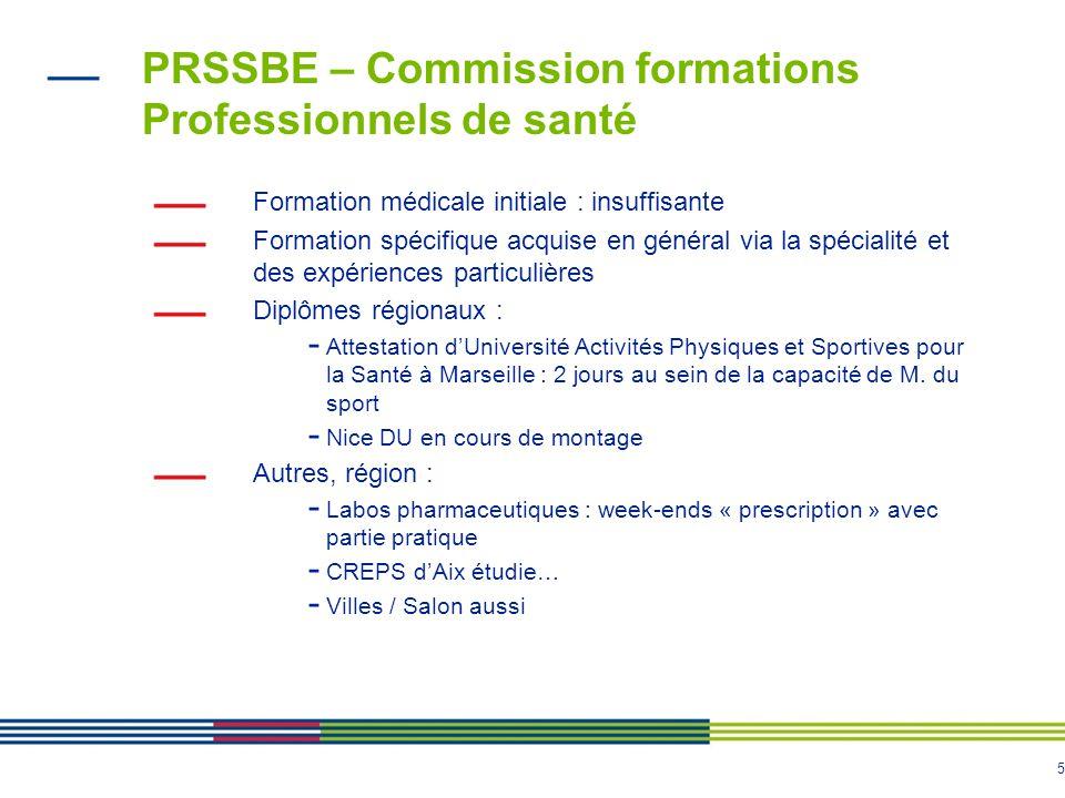 PRSSBE – Commission formations Professionnels de santé