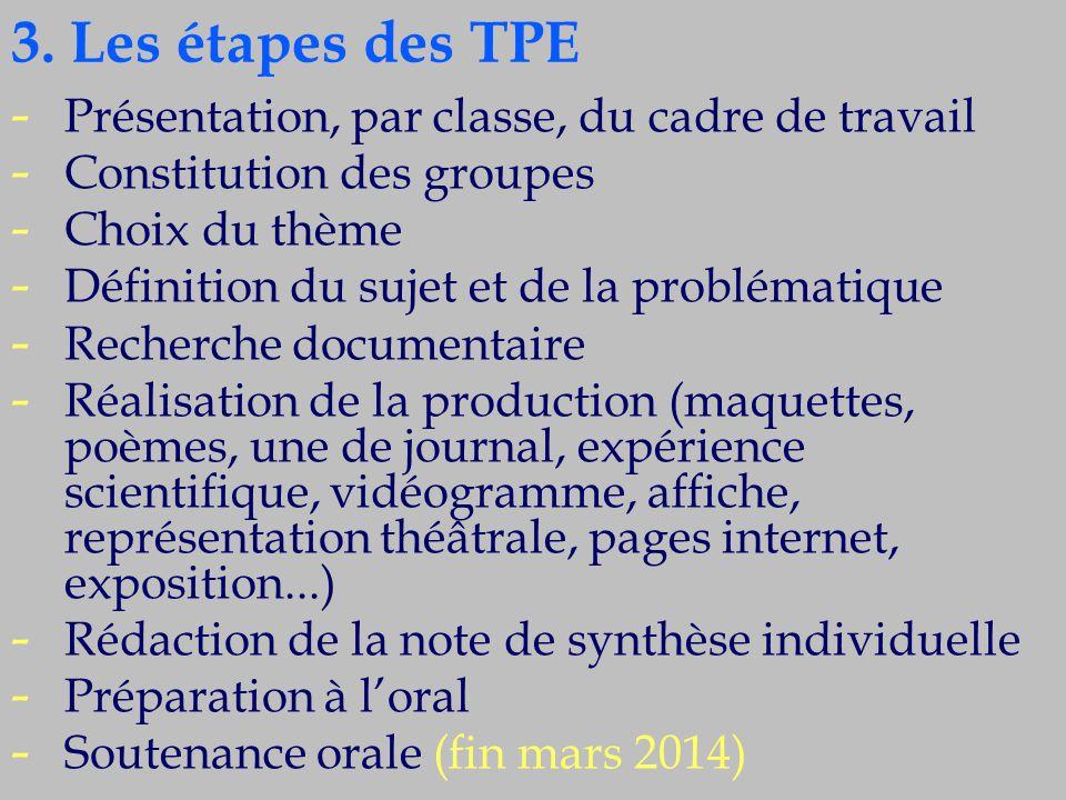 3. Les étapes des TPE Présentation, par classe, du cadre de travail