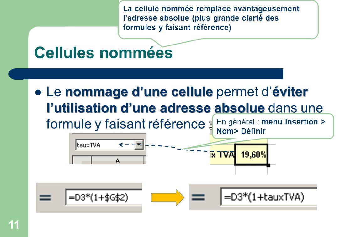La cellule nommée remplace avantageusement l'adresse absolue (plus grande clarté des formules y faisant référence)