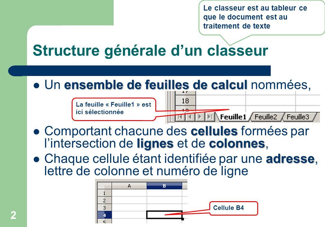 Structure générale d'un classeur