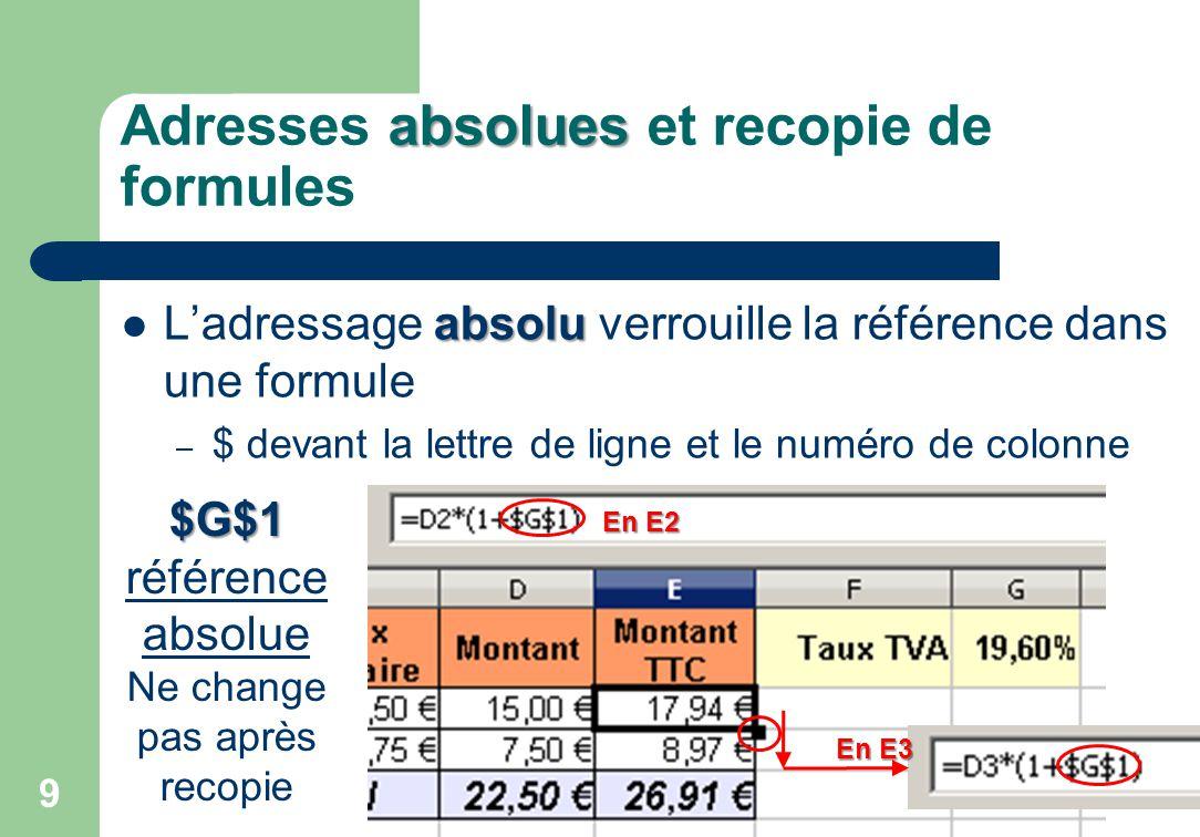 Adresses absolues et recopie de formules