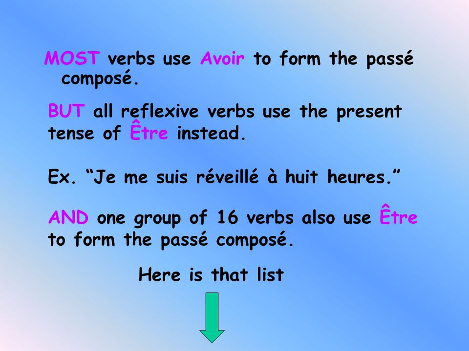 MOST verbs use Avoir to form the passé composé.