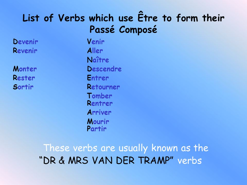 List of Verbs which use Être to form their Passé Composé