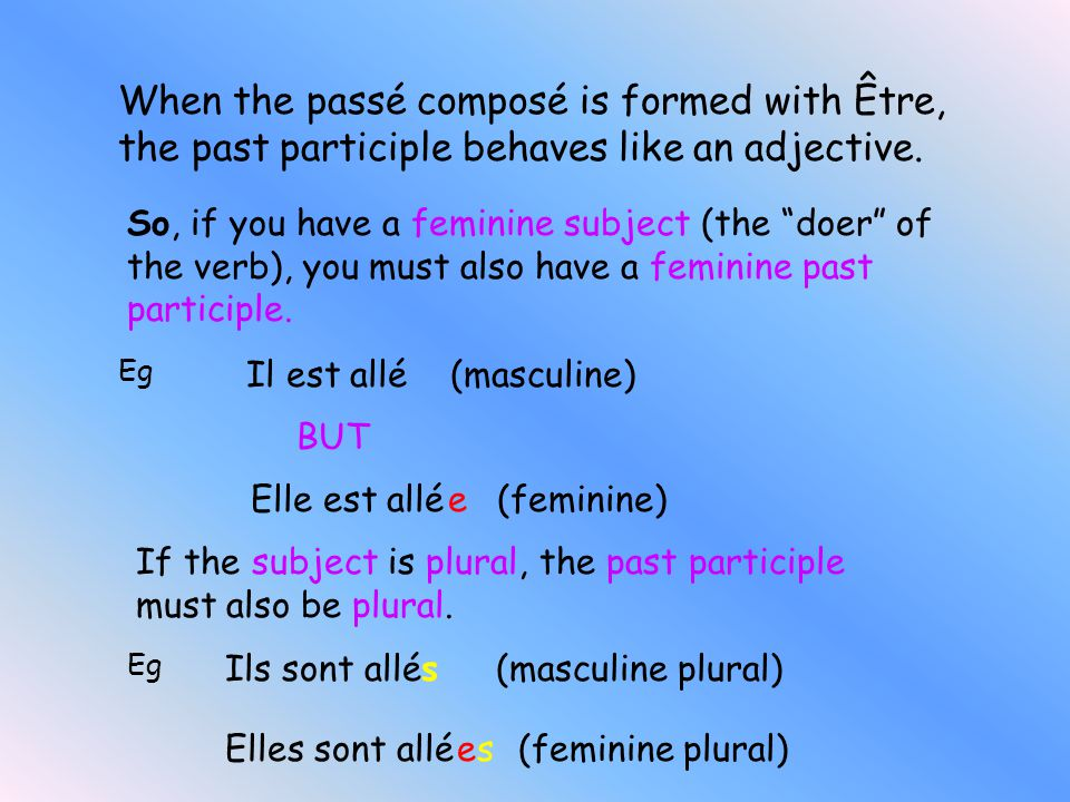 When the passé composé is formed with Être, the past participle behaves like an adjective.