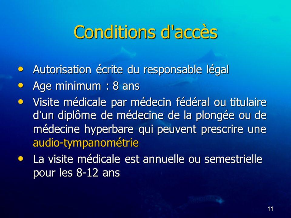 Conditions d accès Autorisation écrite du responsable légal