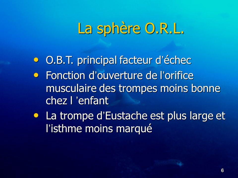 La sphère O.R.L. O.B.T. principal facteur d'échec