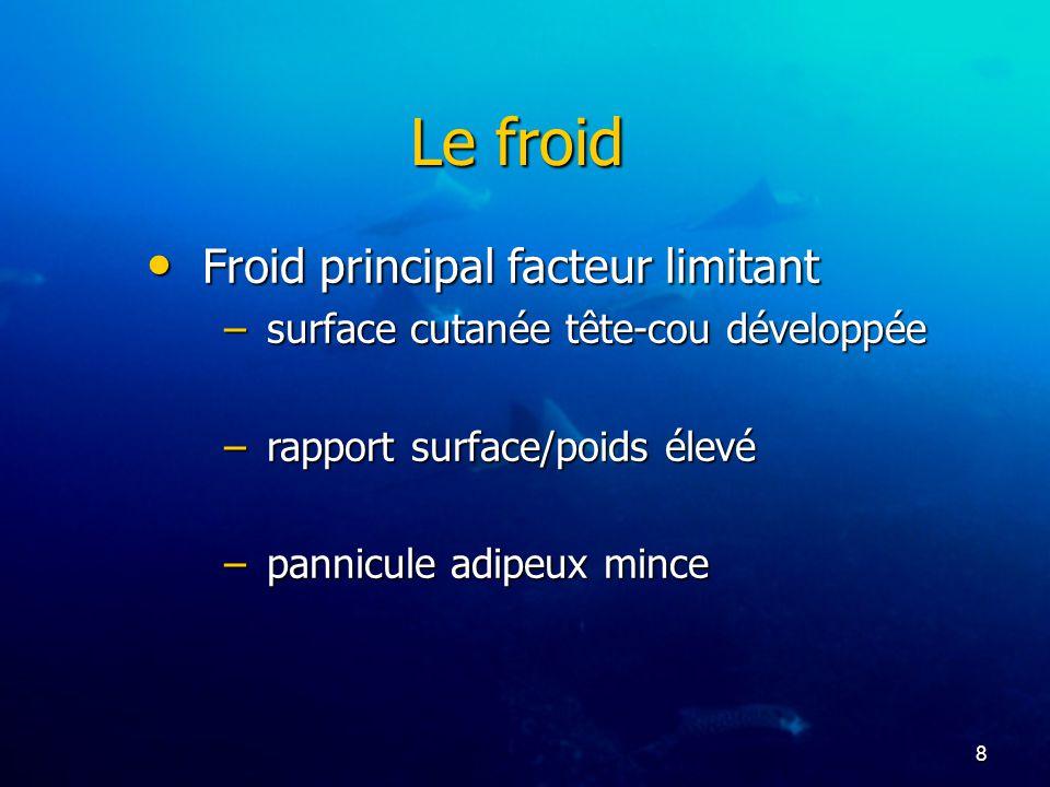 Le froid Froid principal facteur limitant