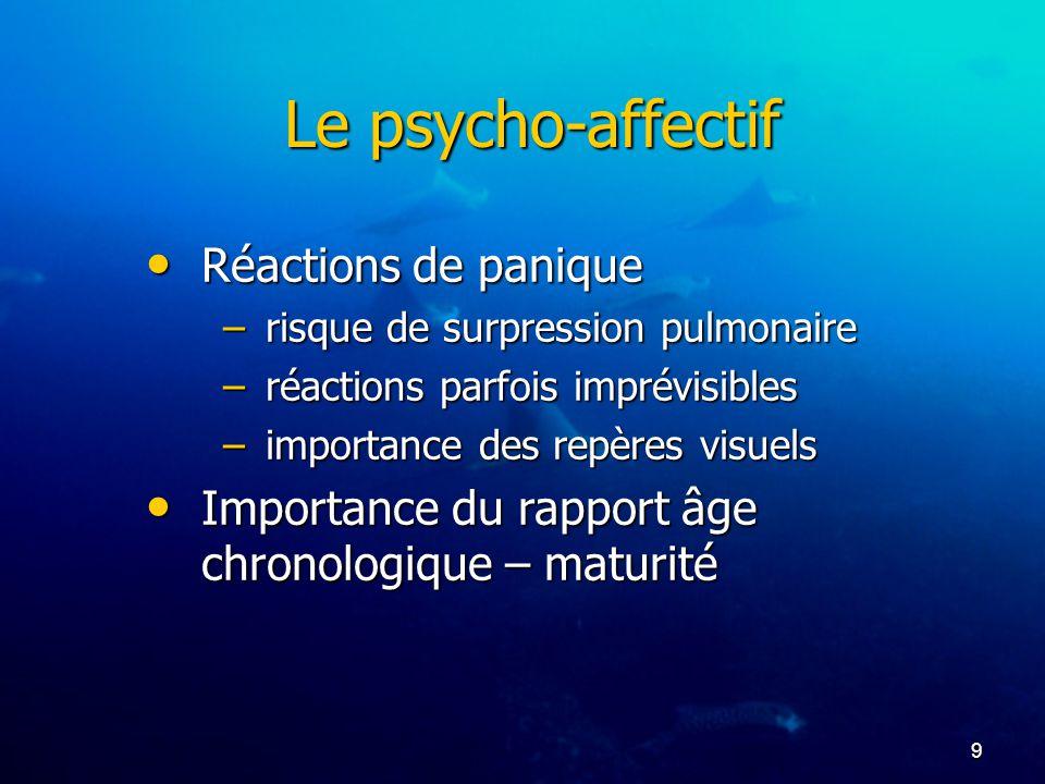Le psycho-affectif Réactions de panique